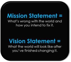 mission-statement-vs-vision-statement